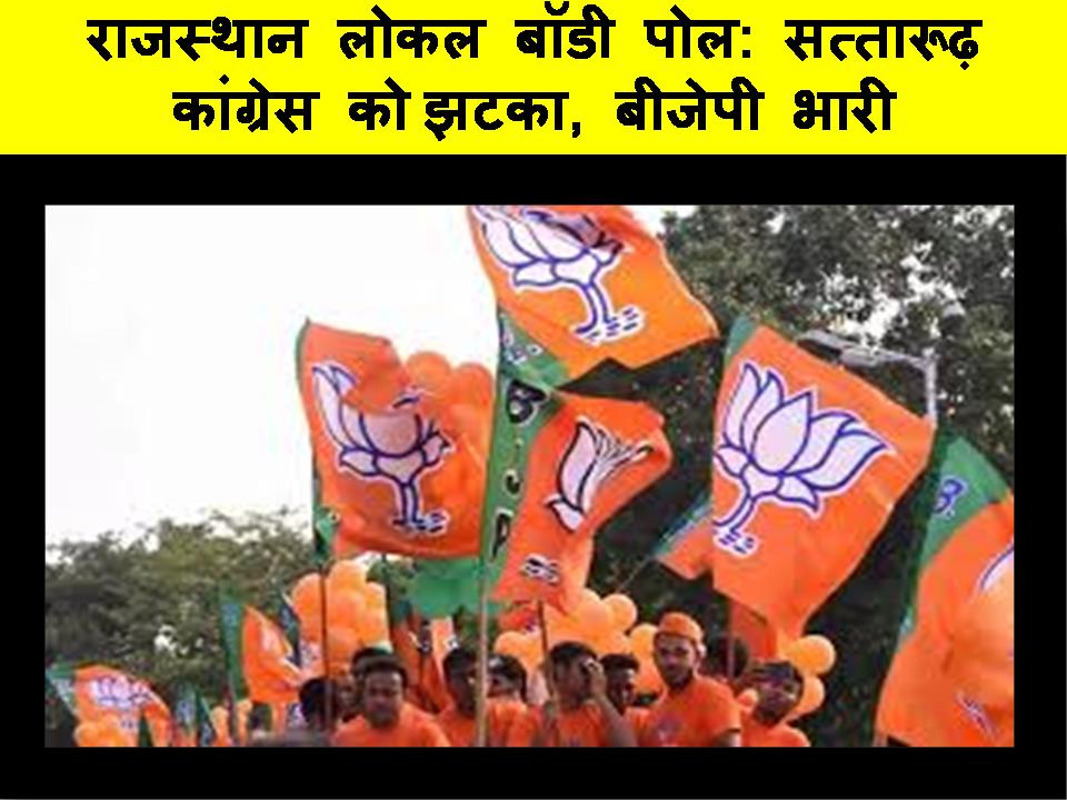 राजस्थान लोकल बॉडी पोल: सत्तारूढ़ कांग्रेस को झटका, बीजेपी भारी